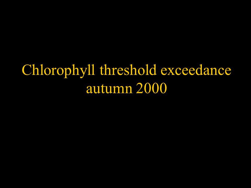 Chlorophyll threshold exceedance autumn 2000