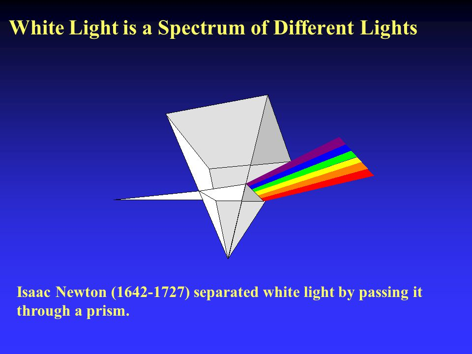 White Light is a Spectrum of Different Lights Isaac Newton (1642-1727) separated white light by passing it through a prism.