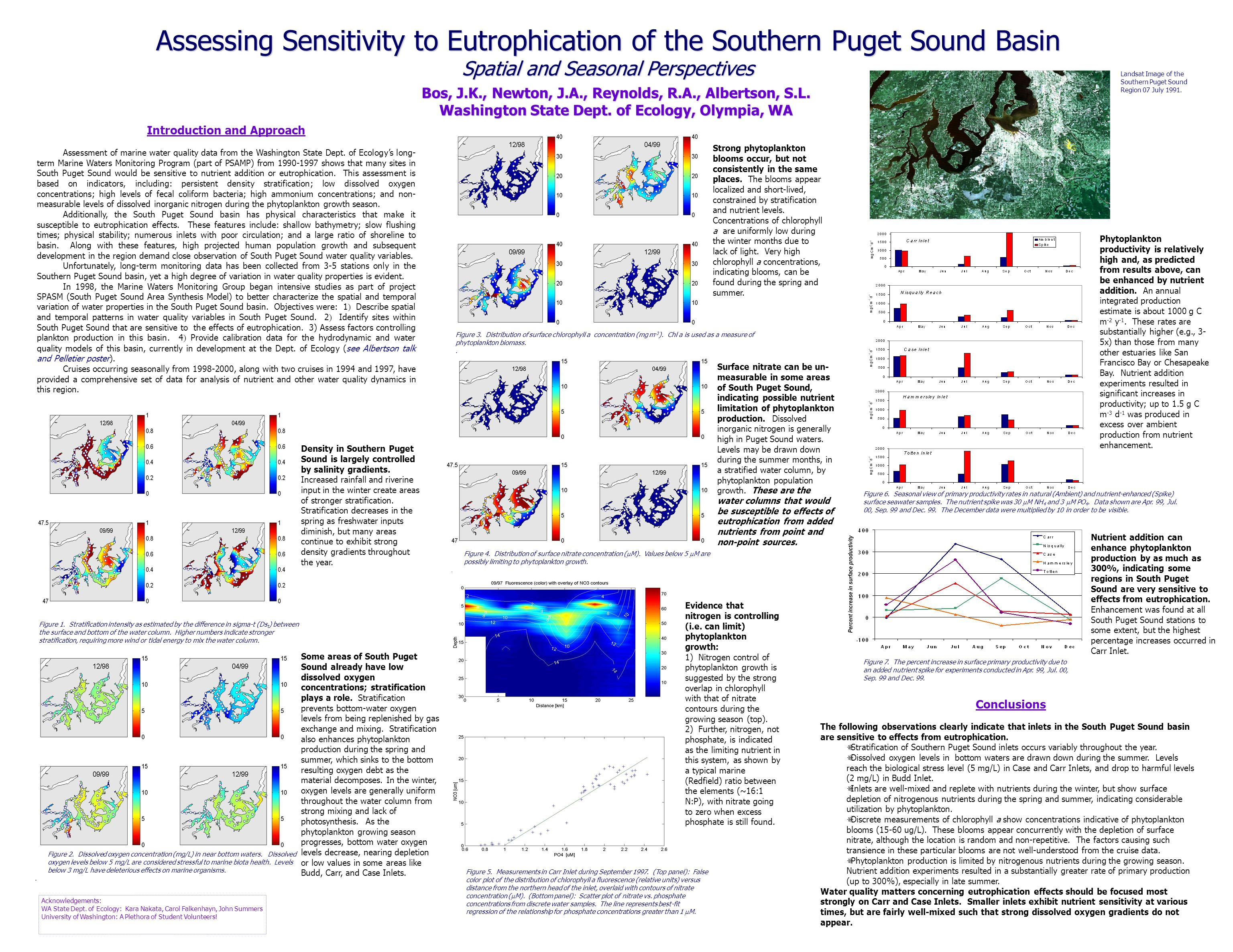 Assessing Sensitivity to Eutrophication of the Southern Puget Sound Basin Bos, J.K., Newton, J.A., Reynolds, R.A., Albertson, S.L.