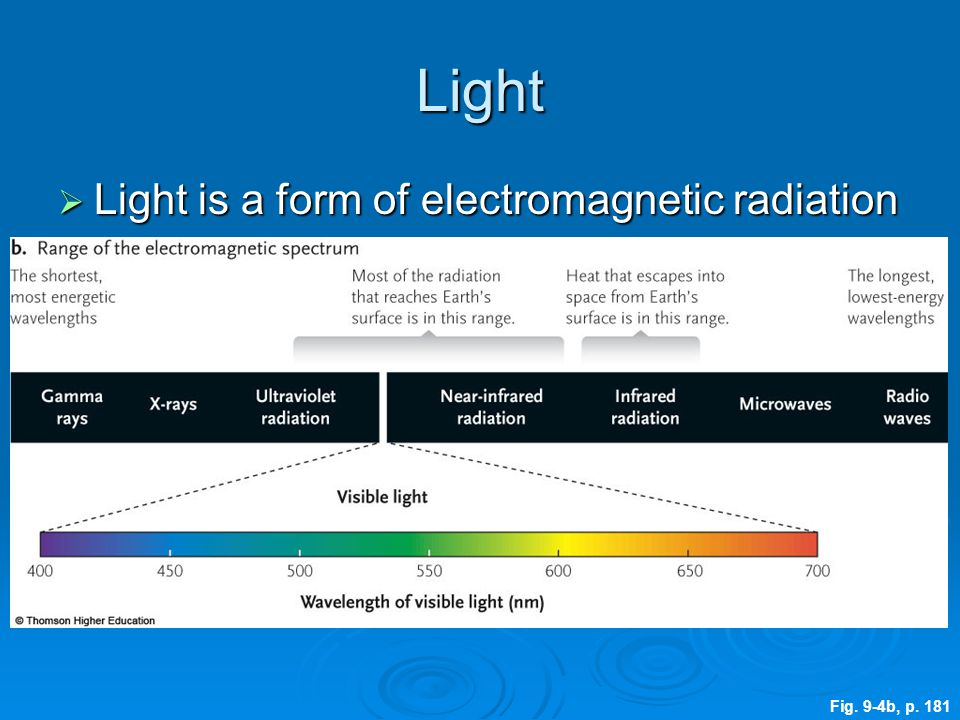 Light  Light is a form of electromagnetic radiation Fig. 9-4b, p. 181