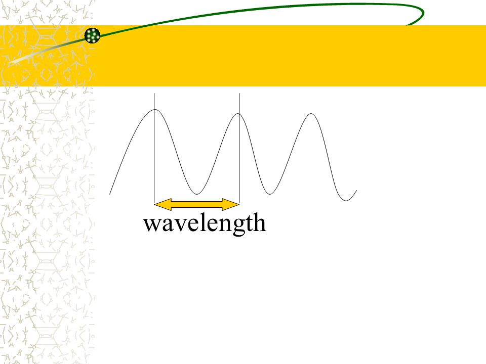 Light Energy!!! Light is a form of radiation, which travels in what are called waves… Let's see some examples…