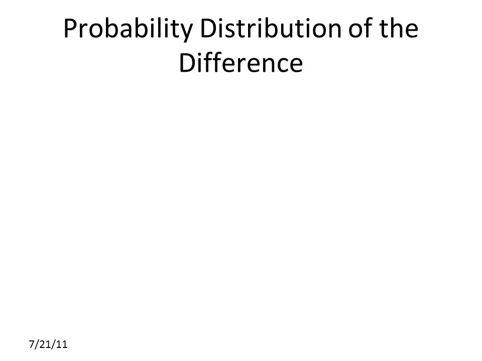 7/21/11 Probability Distribution of the Difference