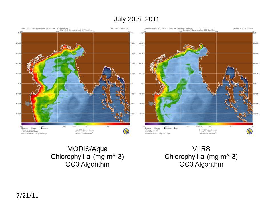 7/21/11 MODIS July 20th, 2011 MODIS/Aqua Chlorophyll-a (mg m^-3) OC3 Algorithm VIIRS Chlorophyll-a (mg m^-3) OC3 Algorithm