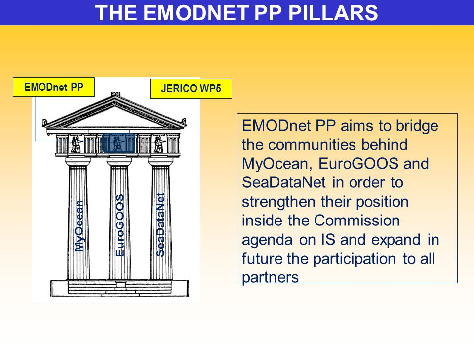 THE EMODNET PP PILLARS EMODnet PP EMODnet PP aims to bridge the communities behind MyOcean, EuroGOOS and SeaDataNet in order to strengthen their position inside the Commission agenda on IS and expand in future the participation to all partners MyOcean EuroGOOS SeaDataNet JERICO WP5