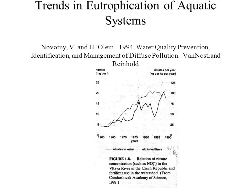 Trends in Eutrophication of Aquatic Systems Novotny, V. and H. Olem. 1994. Water Quality Prevention, Identification, and Management of Diffuse Polluti