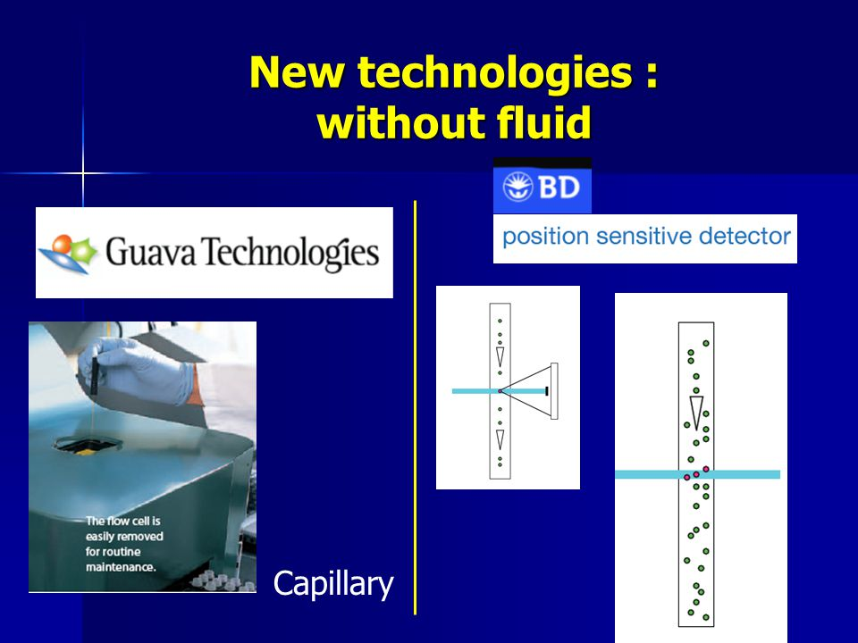 New technologies : without fluid Capillary