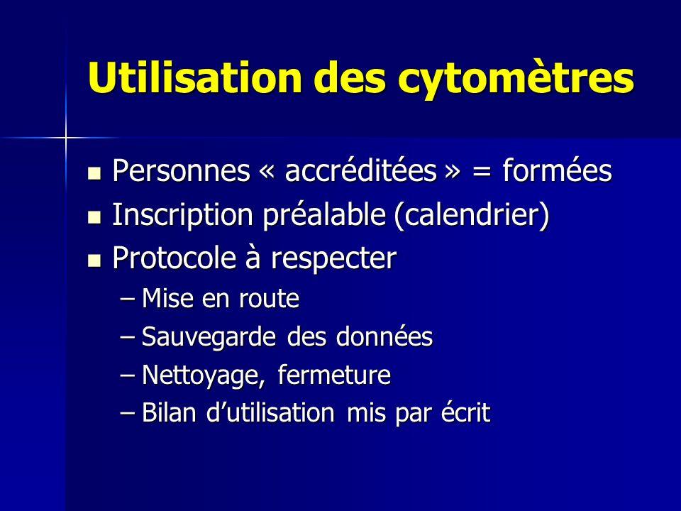 Utilisation des cytomètres Personnes « accréditées » = formées Personnes « accréditées » = formées Inscription préalable (calendrier) Inscription préa