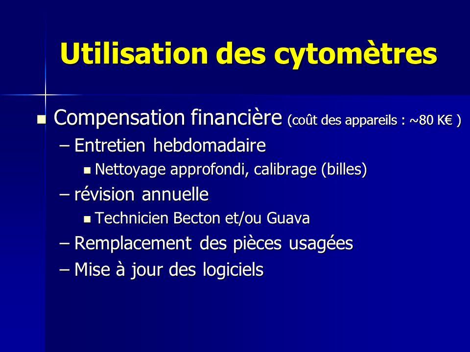 Utilisation des cytomètres Compensation financière (coût des appareils : ~80 K€ ) Compensation financière (coût des appareils : ~80 K€ ) –Entretien he