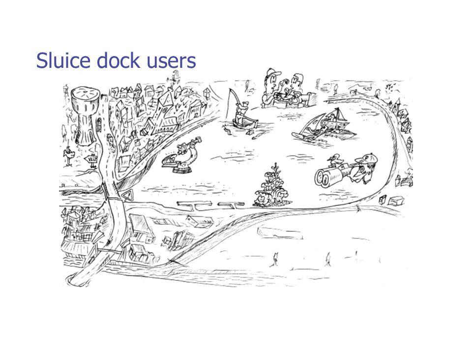 Sluice dock bathymetry