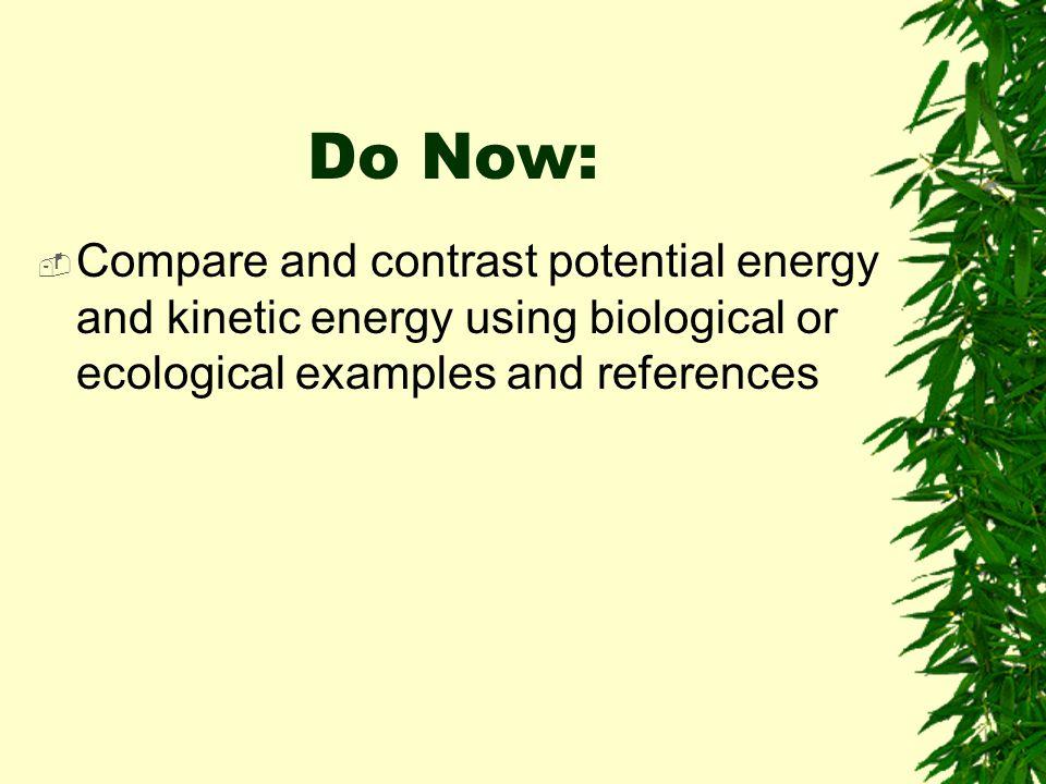 Ecological Organization Population ( or ) Community ( + + ) Ecosystem ( ) Biosphere ( )