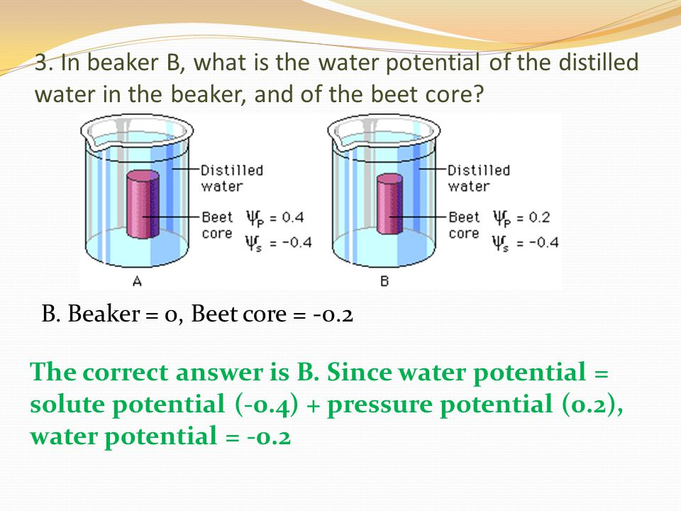 4.Which of the following statements is true for the diagrams.