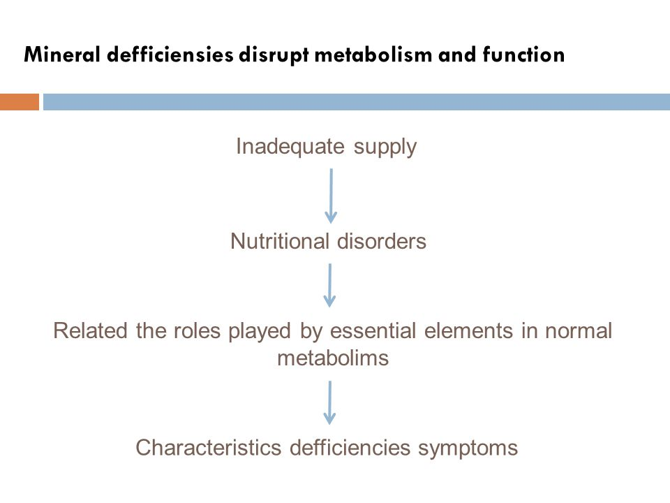 Inadequate supply Nutritional disorders Mineral defficiensies disrupt metabolism and function Characteristics defficiencies symptoms Related the roles played by essential elements in normal metabolims
