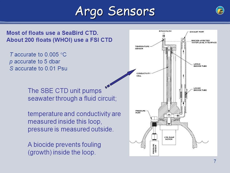 7 Argo Sensors The SBE CTD unit pumps seawater through a fluid circuit; temperature and conductivity are measured inside this loop, pressure is measured outside.