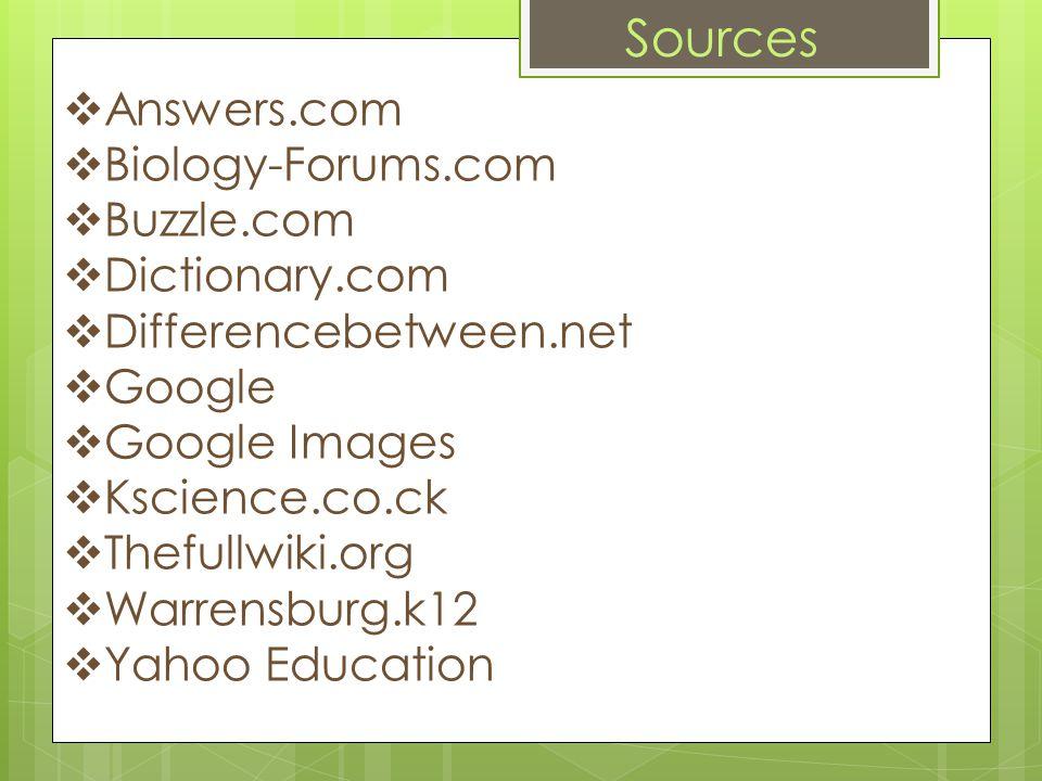 Sources  Answers.com  Biology-Forums.com  Buzzle.com  Dictionary.com  Differencebetween.net  Google  Google Images  Kscience.co.ck  Thefullwi