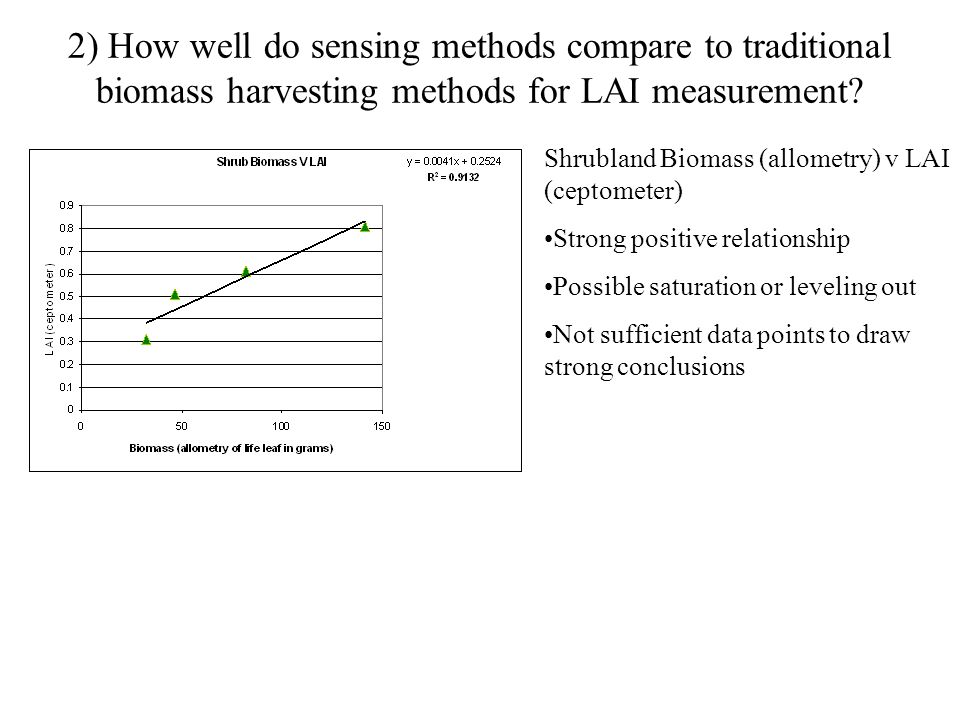 2) How well do sensing methods compare to traditional biomass harvesting methods for LAI measurement.