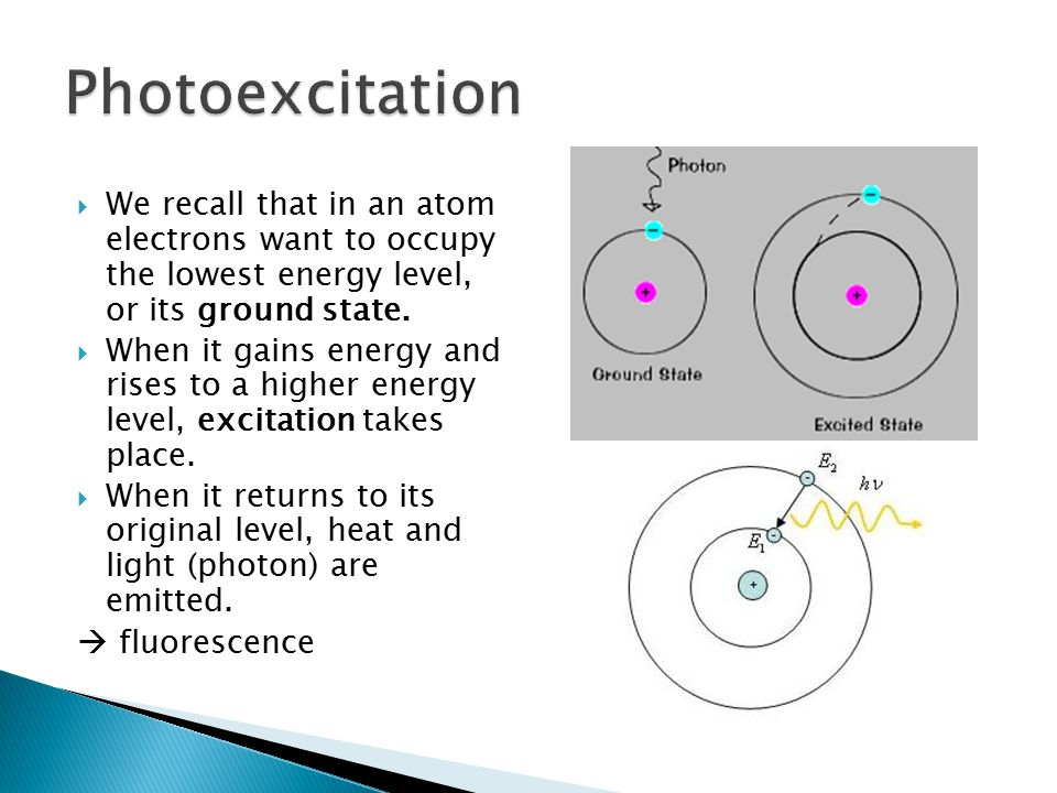  We recall that in an atom electrons want to occupy the lowest energy level, or its ground state.