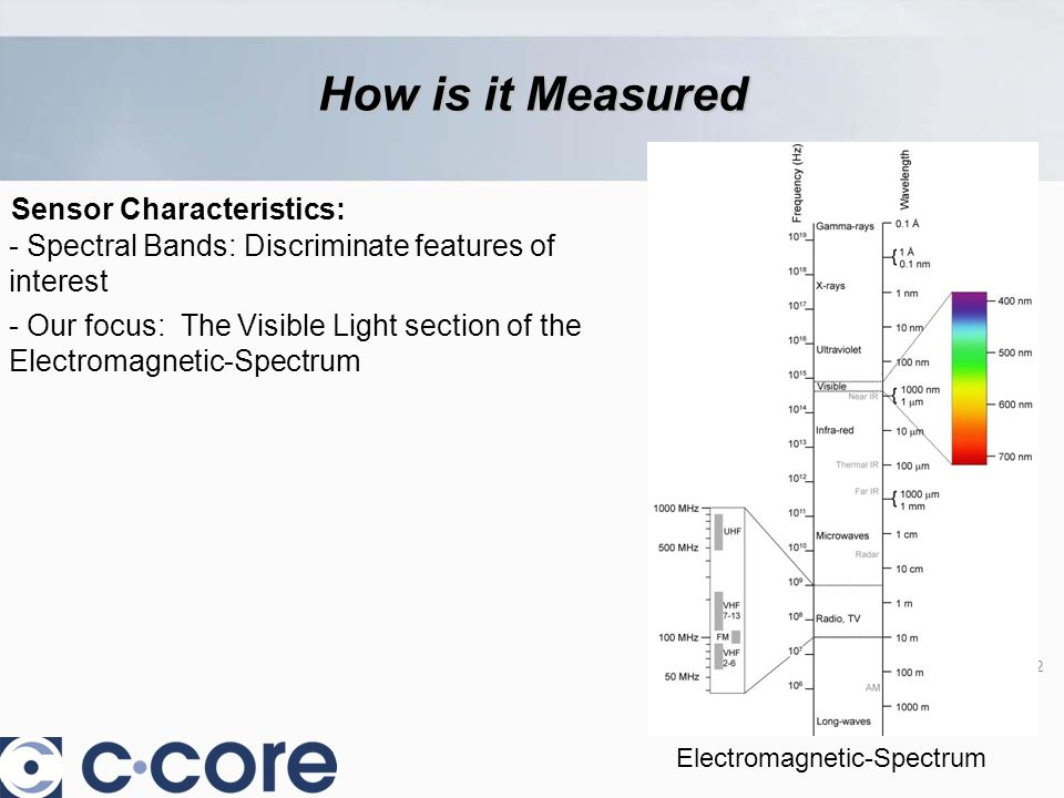 Sensor Characteristics: 12 How is it Measured - Spectral Bands: Discriminate features of interest Electromagnetic-Spectrum - Our focus: The Visible Light section of the Electromagnetic-Spectrum
