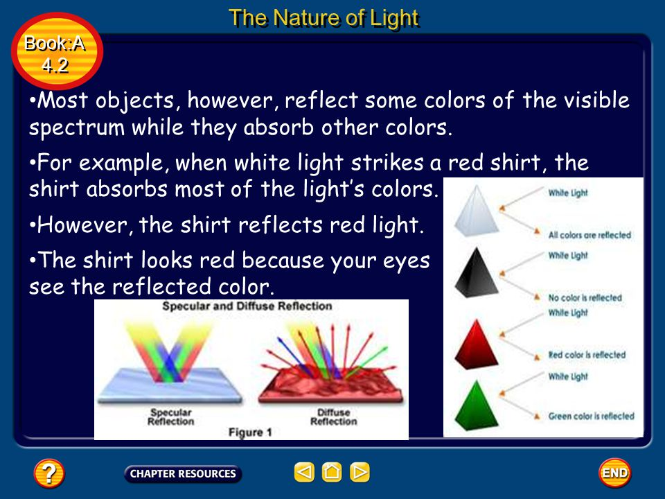 The Nature of Light Book:A 4.2 Book:A 4.2 Most objects, however, reflect some colors of the visible spectrum while they absorb other colors.