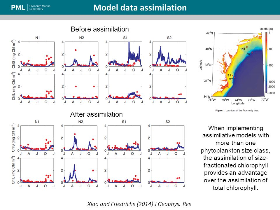 .html Model data assimilation Xiao and Friedrichs (2014) J Geophys.