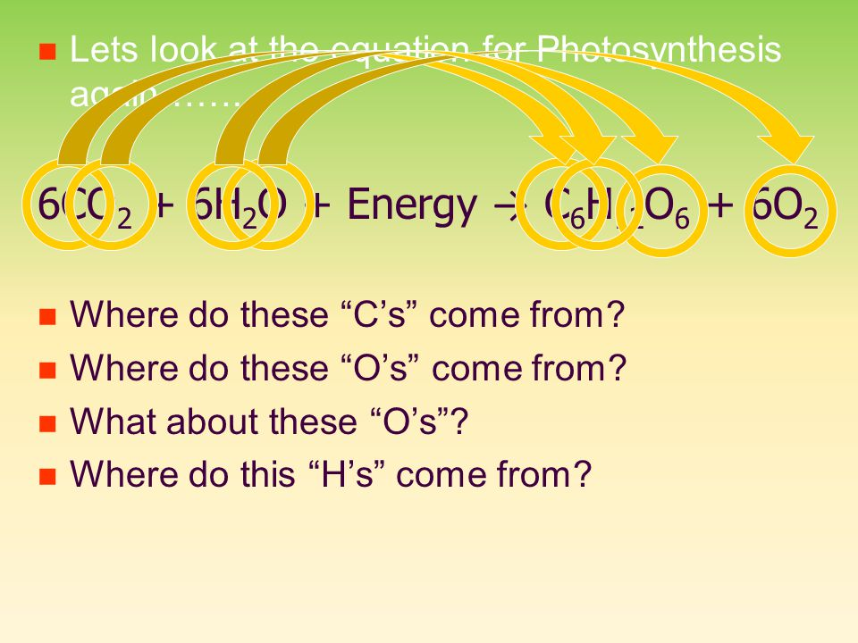 Lets look at the equation for Photosynthesis again…….
