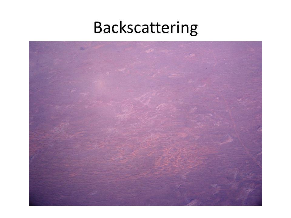 Backscattering