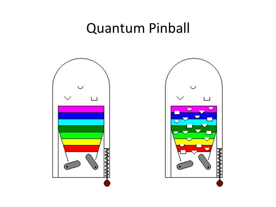 Quantum Pinball