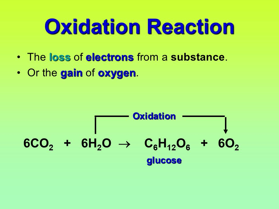 Oxidation Reaction losselectronsThe loss of electrons from a substance.