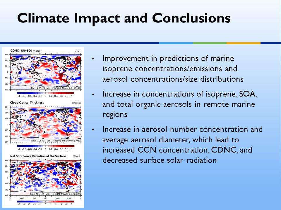 Climate Impact and Conclusions Improvement in predictions of marine isoprene concentrations/emissions and aerosol concentrations/size distributions Increase in concentrations of isoprene, SOA, and total organic aerosols in remote marine regions Increase in aerosol number concentration and average aerosol diameter, which lead to increased CCN concentration, CDNC, and decreased surface solar radiation