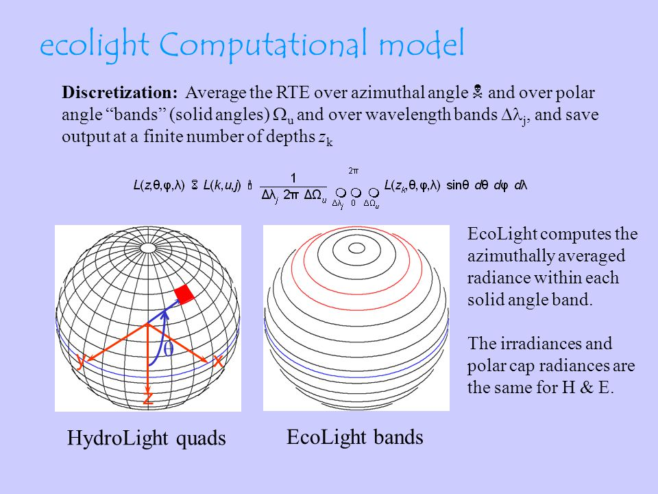 Discretization: Average the RTE over azimuthal angle  and over polar angle bands (solid angles)  u and over wavelength bands  j, and save output at a finite number of depths z k ecolight Computational model  x z y HydroLight quads EcoLight bands EcoLight computes the azimuthally averaged radiance within each solid angle band.
