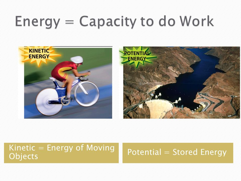 Built up potential energy When released = kinetic energy which can be used to form ATP
