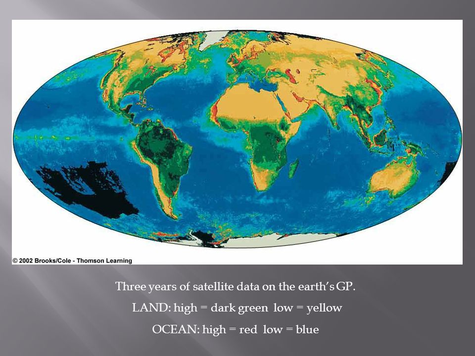Three years of satellite data on the earth's GP.
