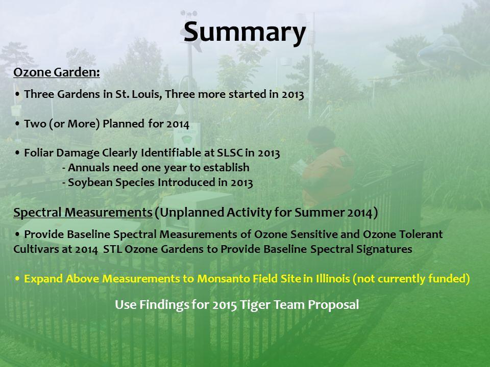 Summary Ozone Garden: Three Gardens in St.