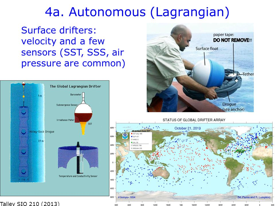 Surface drifters: velocity and a few sensors (SST, SSS, air pressure are common) 4a. Autonomous (Lagrangian) Talley SIO 210 (2013)