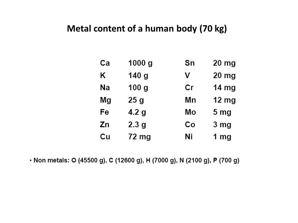 Metal content of a human body (70 kg)