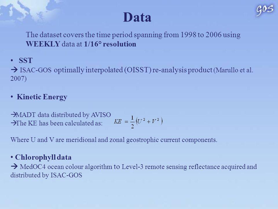 Data SST  ISAC-GOS optimally interpolated (OISST) re-analysis product (Marullo et al.
