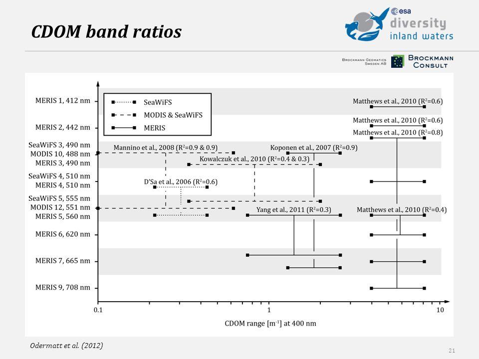 21 Odermatt et al. (2012) CDOM band ratios