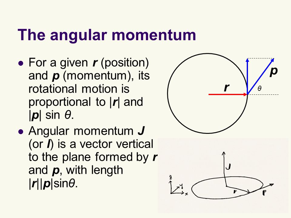 The angular momentum For a given r (position) and p (momentum), its rotational motion is proportional to |r| and |p| sin θ.