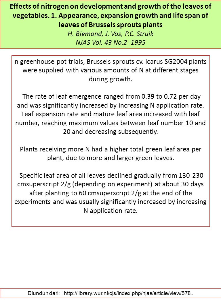 Effects of nitrogen on development and growth of the leaves of vegetables.