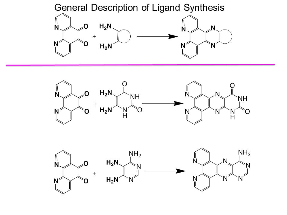 General Description of Ligand Synthesis