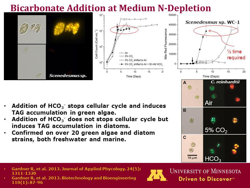 Gardner R, et al. 2013. Journal of Applied Phycology.