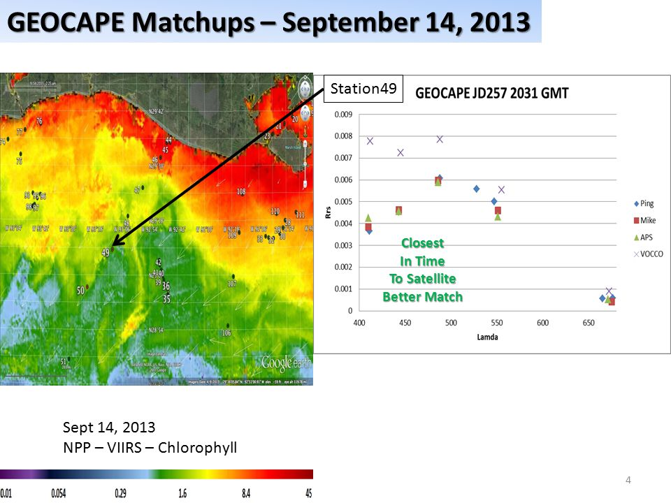 GEOCAPE Matchups – September 14, 2013 Station49 Sept 14, 2013 NPP – VIIRS – Chlorophyll 4 Closest In Time To Satellite Better Match