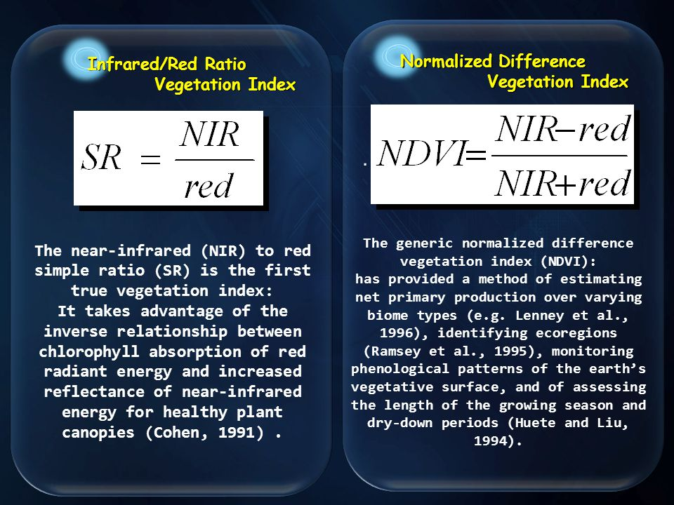 ... Infrared/Red Ratio Vegetation Index Vegetation Index Normalized Difference Vegetation Index Vegetation Index The generic normalized difference veg