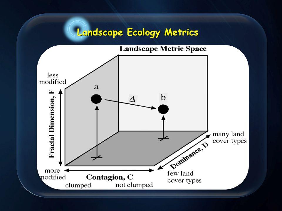 . Landscape Ecology Metrics