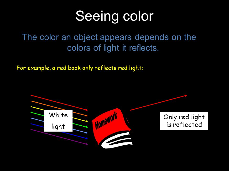 Homework Seeing color The color an object appears depends on the colors of light it reflects.