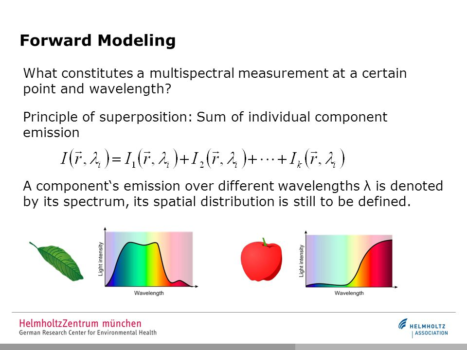 Forward Modeling What constitutes a multispectral measurement at a certain point and wavelength.