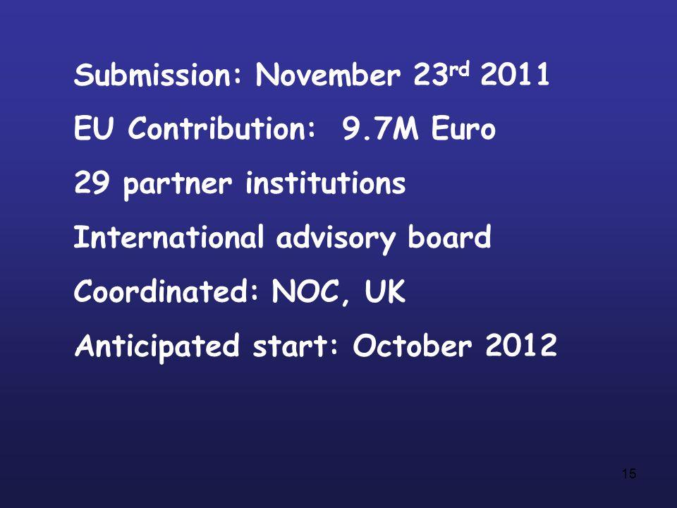 15 Submission: November 23 rd 2011 EU Contribution: 9.7M Euro 29 partner institutions International advisory board Coordinated: NOC, UK Anticipated start: October 2012