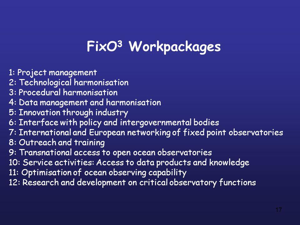 17 FixO 3 Workpackages 1: Project management 2: Technological harmonisation 3: Procedural harmonisation 4: Data management and harmonisation 5: Innova