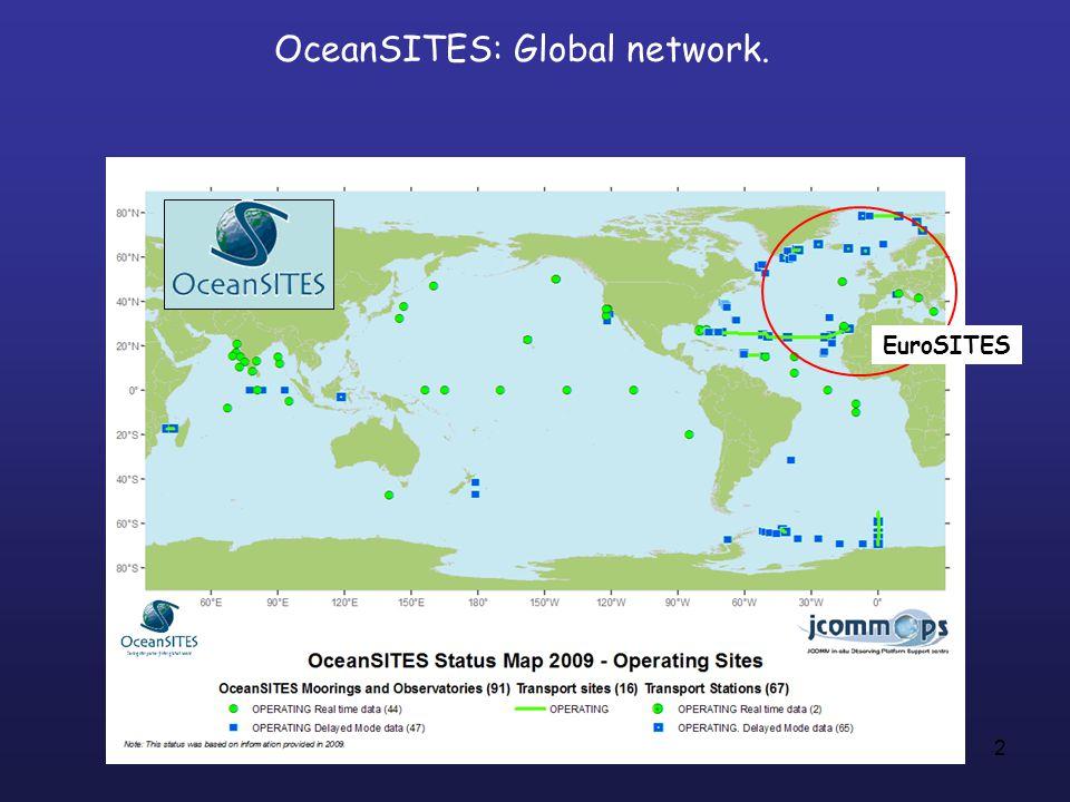 2 OceanSITES: Global network. EuroSITES