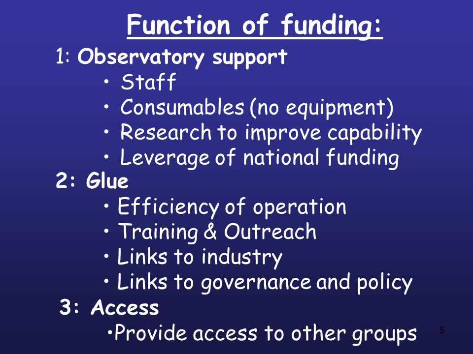 5 Function of funding: 1: Observatory support Staff Consumables (no equipment) Research to improve capability Leverage of national funding 2: Glue Efficiency of operation Training & Outreach Links to industry Links to governance and policy 3: Access Provide access to other groups