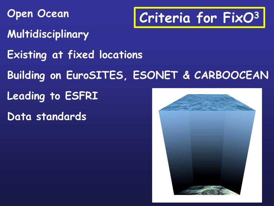 Open Ocean Multidisciplinary Existing at fixed locations Building on EuroSITES, ESONET & CARBOOCEAN Leading to ESFRI Data standards Criteria for FixO 3